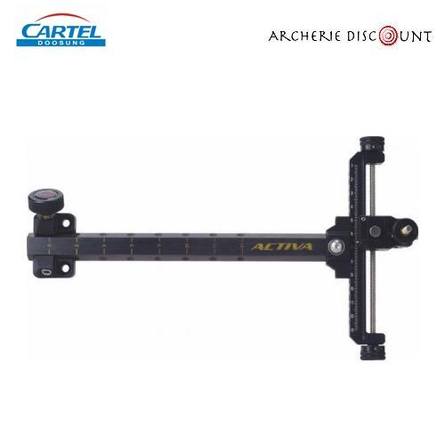 Cartel viseur activa carbon sight