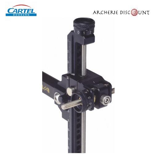 Cartel viseur activa carbon sight1