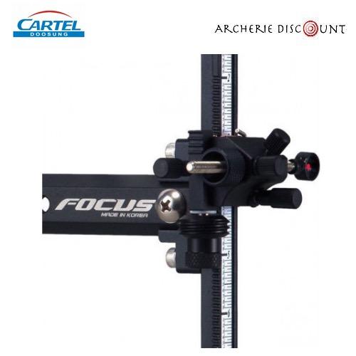 Cartel viseur focus k sight1
