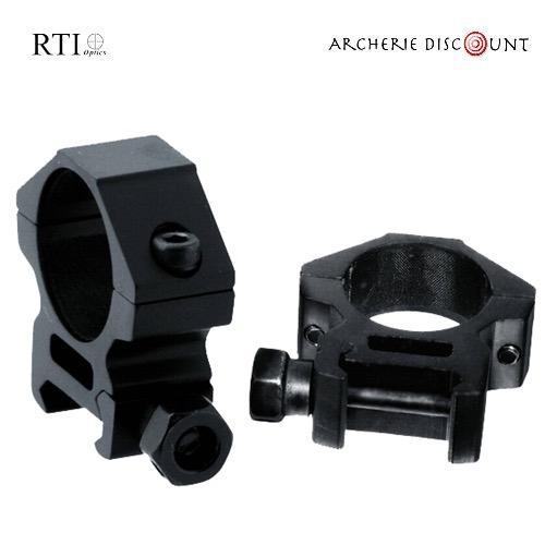 Colliers de montage de 25 4 mm1