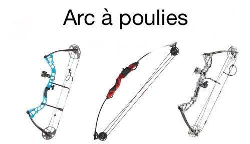 Logo arc a poulies 5