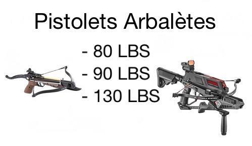 Pistolets arbaletes